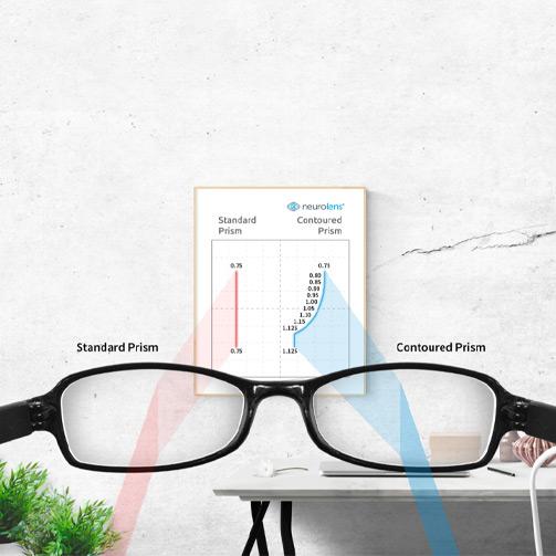 glasses chart
